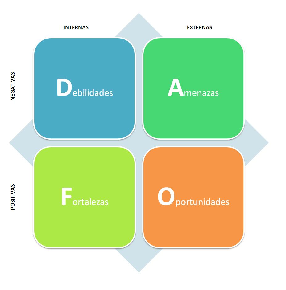 analisis-DAFO_5