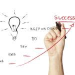 Claves para implementar un plan de sostenibilidad empresarial