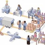 Indicadores de calidad en la gestión logística y el transporte