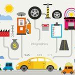 Ventajas de Big Data para el transporte por carretera