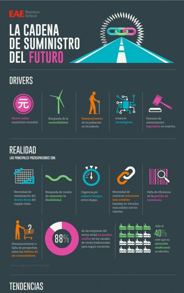 Cadenas De Abastecimiento Dinamicas Pdf Download internetseiten gratulationskarte volltexte erwachsene rezepten