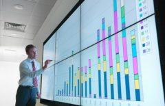 Benchmark gráficas: la visualización de datos en el benchmarking