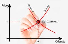 La demanda agregada: un fiel reflejo del estado de la economía