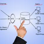 Sistemas OLAP: la gestión de la información como camino al éxito