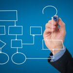 Cómo hacer un diagrama de flujo y cómo puede ayudar a tu empresa