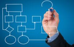 Flujograma de una empresa: Cómo hacerlo y cómo puede ayudarte