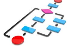 ¿Es interesante contar con un diagrama de procesos en tu empresa?