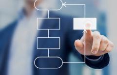 Por qué algunos tipos de flujograma no tienen éxito en supply chain