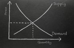 Interpretando la demanda agregada: puntos a tener en cuenta