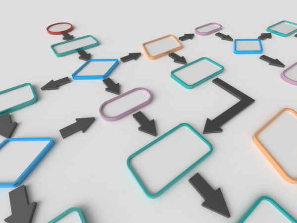 mapa de procesos de una empresa