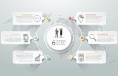 Mapa de procesos: Tipos, definición y desarrollo