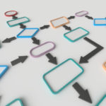 Red de distribución: ¿Qué es el Value Stream Mapping?