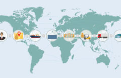 5 beneficios de data visualization en la cadena de suministro