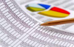 El control de los costes fijos y variables de una empresa para su viabilidad